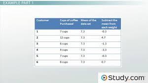 Quiz & Worksheet - Calculating Mean, Median, Mode & Range | Study.com