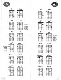 Mandolin Chord Chart Printable Download Mandolin Chord Chart Pdf