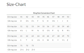 Ring Conversion Chart Uk A Guide To Ring Sizes Uneak Boutique