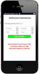 Inflation Calculators From Inflationdata Com