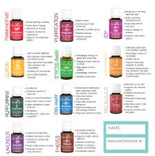 Essential Oils Uses Chart How To Use Essential Oils