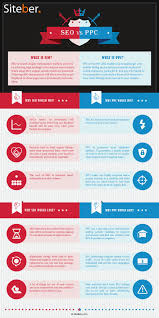Comparison Infographic Template What Is An Infographic Types Examples Tips