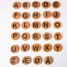 How to say the international phonetic alphabet. Norwegian Or Danish Lowercase Letter Magnets Alphabet Etsy