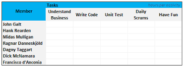 excel templates for timesheets excel timesheet templates resource management templates project