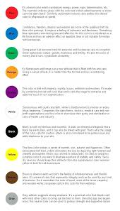 Astral Candle Color Charts Candle Color Meanings Xdaex Site