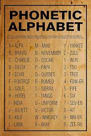 The first letter of the word is the letter the word stands for. Amazon Com Nato Phonetic Alphabet Unframed Poster Or Print Code Words Handmade