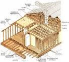 Поэтапное строительства дома из бруса