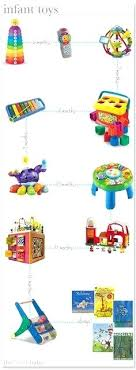 best gifts for 6 month old boy 3 inspirational a baby christmas boyfriend \u2013 Ultrix