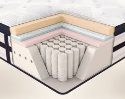 innerspring mattress. Simple Innerspring Innerspring Mattresses Are Made With A Steel Coil Innerspring Support  System Among The Many Types Of Spring Systems Springs Connected Into Single  And Mattress T
