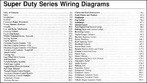 2006 ford f 350 wire diagram 2006 wiring diagrams online