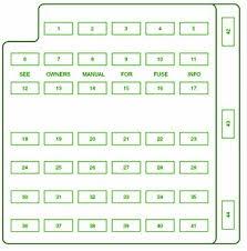 svt cobra diagrams mustang fuse wiring diagrams 2004 ford mustang main fuse box diagram