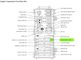 1999 ford taurus fuse box diagram under hood new 2004 ford taurus 1999 ford taurus wagon fuse box diagram 1999 ford taurus fuse box diagram under hood new 2004 ford taurus fuse box layout diagram