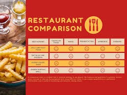 Compare And Contrast Chart Maker Free Online Comparison Chart Maker Design A Custom