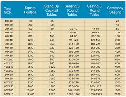 Tent Seating Chart Tent Configurations We Like