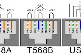 cat5 wall plate wiring diagram & cat5 eia tia t568a wall plate legrand cat6 rj45 data jack insert instructions at Legrand Cat5 Wiring Diagram