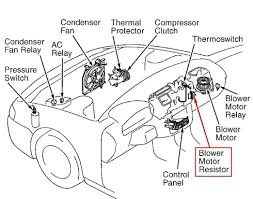 Large size of relating to a model in the air 2011 mazda 6 fuse box graphic