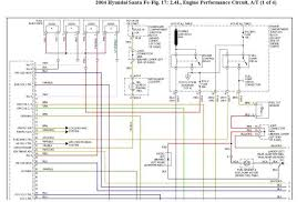 2004 hyundai santa fe ac wiring diagram wiring diagram 2005 hyundai santa fe stereo wiring diagram wire