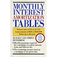 Monthly Interest Amortization Tables Interest Rates Of 2 To 25 75 Loan Amounts Of 50 To 300 000 Terms Up To 40 Years