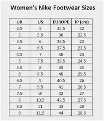 Asics Tights Size Chart Unusual Nike Compression Shorts Sizing Nike Metcon Sizing