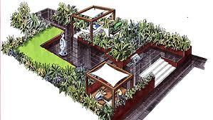 Small Picture Garden Design and Landscape Kent