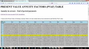 present value of an ordinary annuity table pvaf table