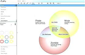 How To Make A Venn Diagram In Excel Venn Diagrams In Excel Diagram Excel Diagram Template Create Diagram