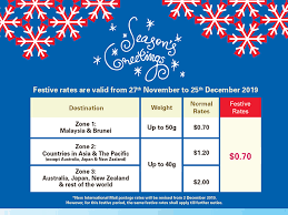 Sending Overseas Singapore Post