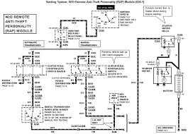 1989 bass tracker wiring diagram 1989 bass tracker wiring wiring diagram