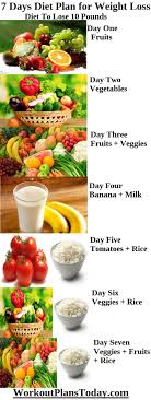 muscle gain diet plan 7 days 7 days diet plan for weight loss diet to lose 10 pounds workout