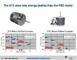 ge ecm x13 motor wiring diagram ge image wiring rheem x 13 motor wiring diagram wiring get image about on ge ecm x13 motor