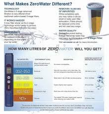 Zero Water Tds Chart Zerowater Filter Jug Review Et Speaks From Home