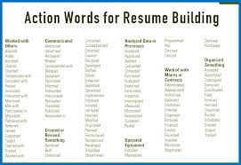 Action Verbs On Resume Resume Power Verbs Action Words For Resume Extraordinary Action Verbs Resume
