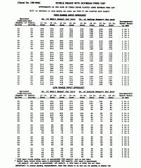 John Deere 7000 Planter Settings Chart John Deere 1700 Planter Rate Chart John Deere 1700