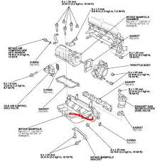 94 honda accord fuse box diagram on 94 images free download 98 Honda Accord Fuse Box Diagram 94 honda accord fuse box diagram 15 90 honda accord fuse box diagram 94 ford explorer radio wiring diagram 1998 honda accord fuse box diagram