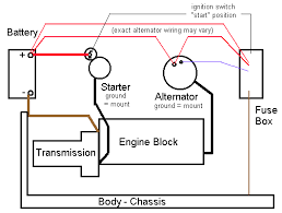 charging system diagram charging image wiring diagram alternators charging system illustrations on charging system diagram