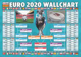 Euro - DMC News