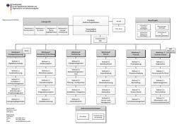 Organization Chart Download Bdbos Homepage Organization Chart Download