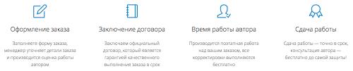 Заказать курсовую дипломную работу в Воронеже диплом курсовая  Как мы работаем