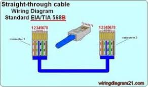 cat5 wiring diagram a or b images cat5 wiring diagram poe cat5 rj45 wiring diagram a or b rj45 electric wiring diagram