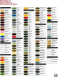 Model Master 2 Enamel Paint Chart By Hobby Bunker