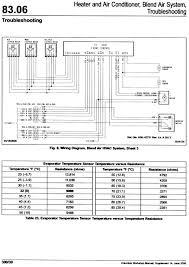 freightliner wiring diagram manual best of 2006 freightliner