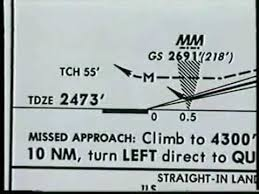Jeppesen Charts Approach