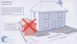 on designated land outbuildings to the side of the house are not permitted development