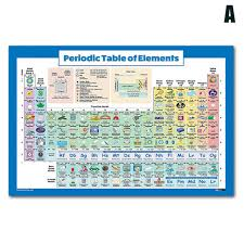 Us 2 59 33 Off Periodic Table Of Elements Poster Science Chemistry Chart For Classroom Students Vdx99 In Educational Equipment From Office School