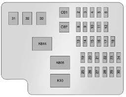 cadillac ats 2014 2015 fuse box diagram auto genius cadillac ats fuse box instrument panel