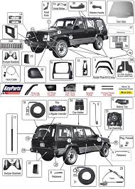 353 best jeep info!! images on pinterest jeep stuff, jeep truck Xj Fuse Box Connection Interchangeable jeep cherokee xj jeep body parts morris 4x4 center Breaker Box