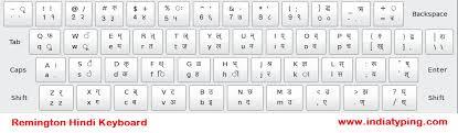 Shree Lipi Keyboard Chart Www Bedowntowndaytona Com