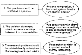 the characteristics of good business research objectives any the characteristics of good business research objectives