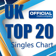 Uk Top 20 Singles Chart Vnteen360s Blog