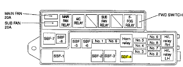 2002 subaru outback fuse box diagram 2010 12 27 124103 capture 2008 Subaru Outback Fuse Diagram 2002 subaru outback fuse box diagram 2010 12 27 124103 capture resize u003d665 2c246 u0026ssl u003d1